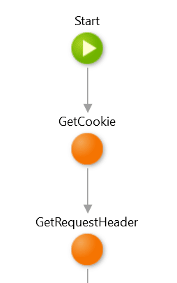 OAuth in REST API done right with OutSystems Image 3